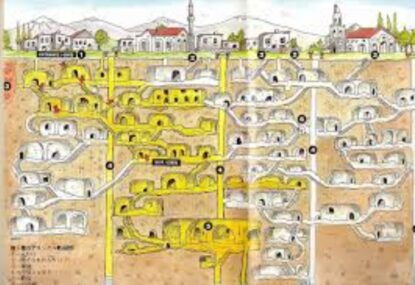 トルコ地下住居はすごい高技術だった